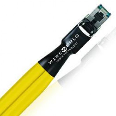 Wireworld CHROMA ETHERNET TWINAX CABLE